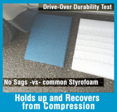Sags Away Cushion Support